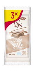שלשות שוקולד חלב